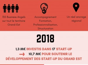 Infographie Estangels 2018_2